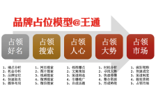 王通:如何创新一个细分小领域