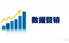 王通:数据化营销分析方法,快速提升你的转化率